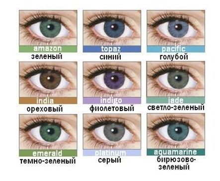 Почему у человека меняется цвет глаз